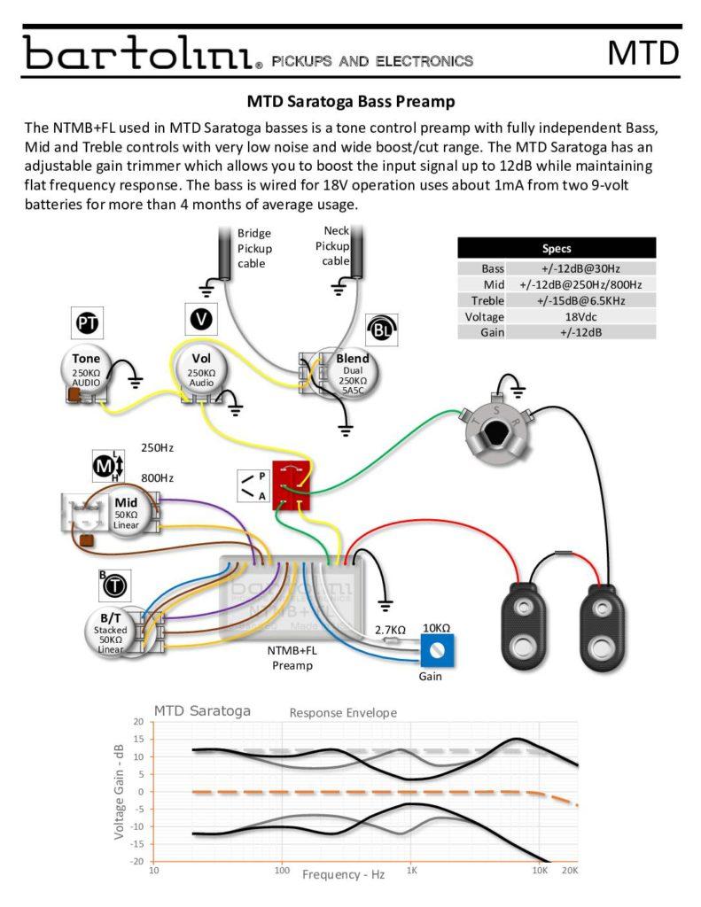 specials bartolini pickups \u0026 electronics Armature Wiring Diagram