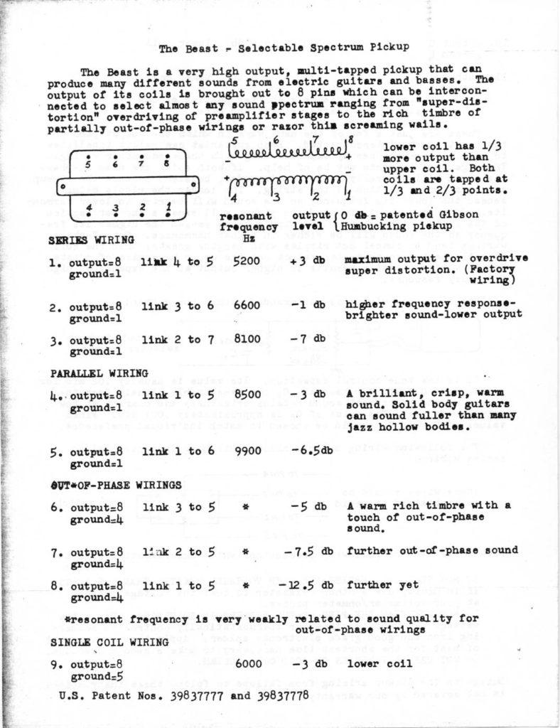 Coil Tap Wiring Diagram Hss