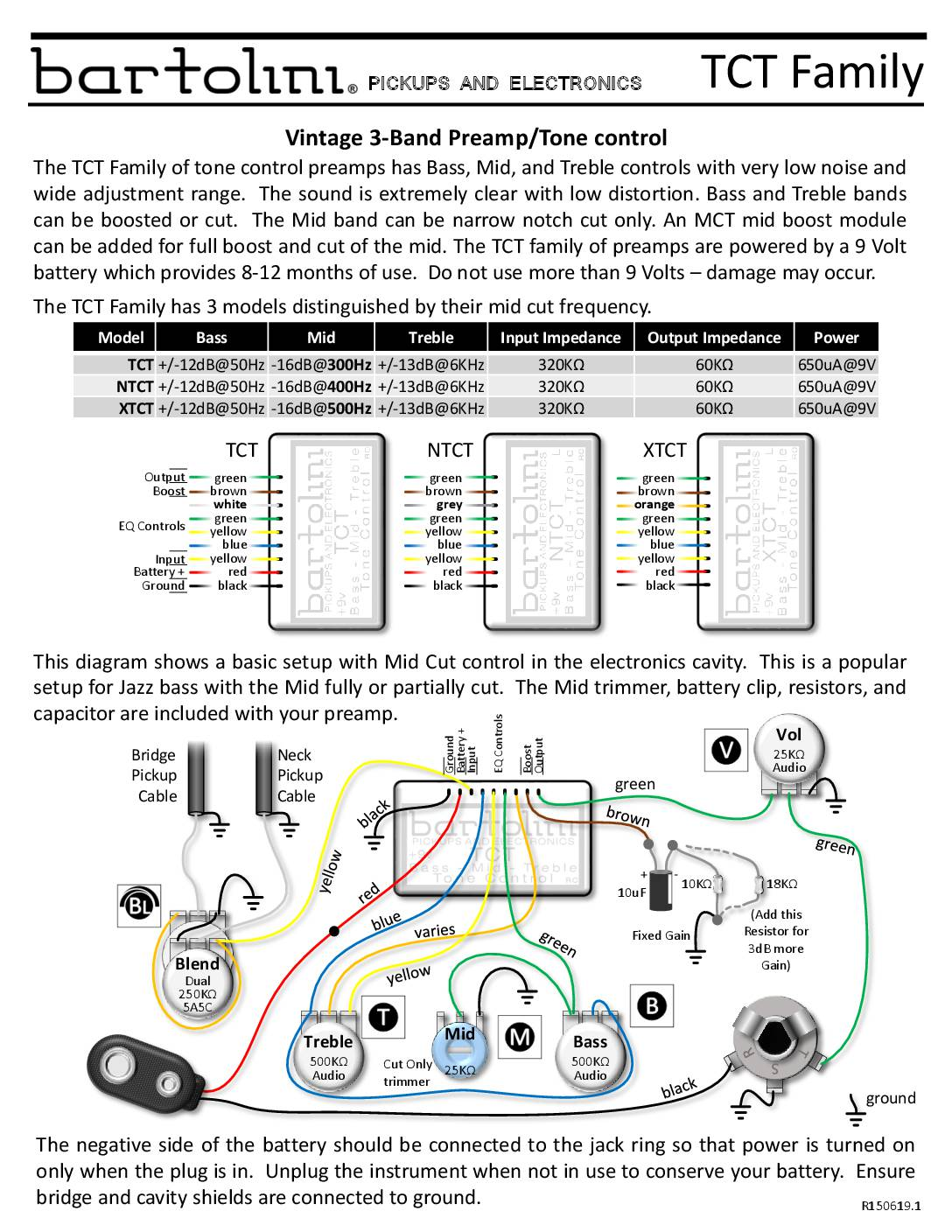 And Tone Wiring Options Diagram Fender Stratocaster Guitar Forum Bartolini Pickups Electronics Tct