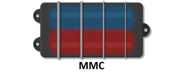 mmc coil specs